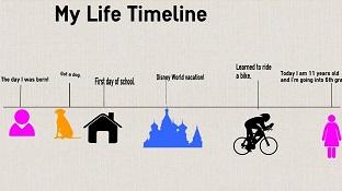 6th grade Timeline
